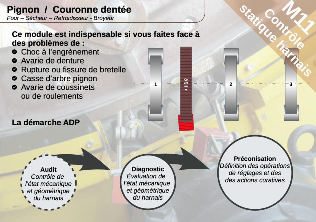 https://www.sercem-industrie.fr/wp-content/uploads/M11-Controle-statique-harnais-light.pdf