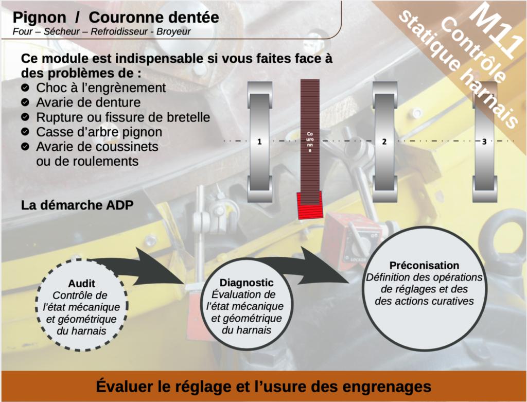 Sercem Industrie - maintenance préventive - contrôle statique du harnais