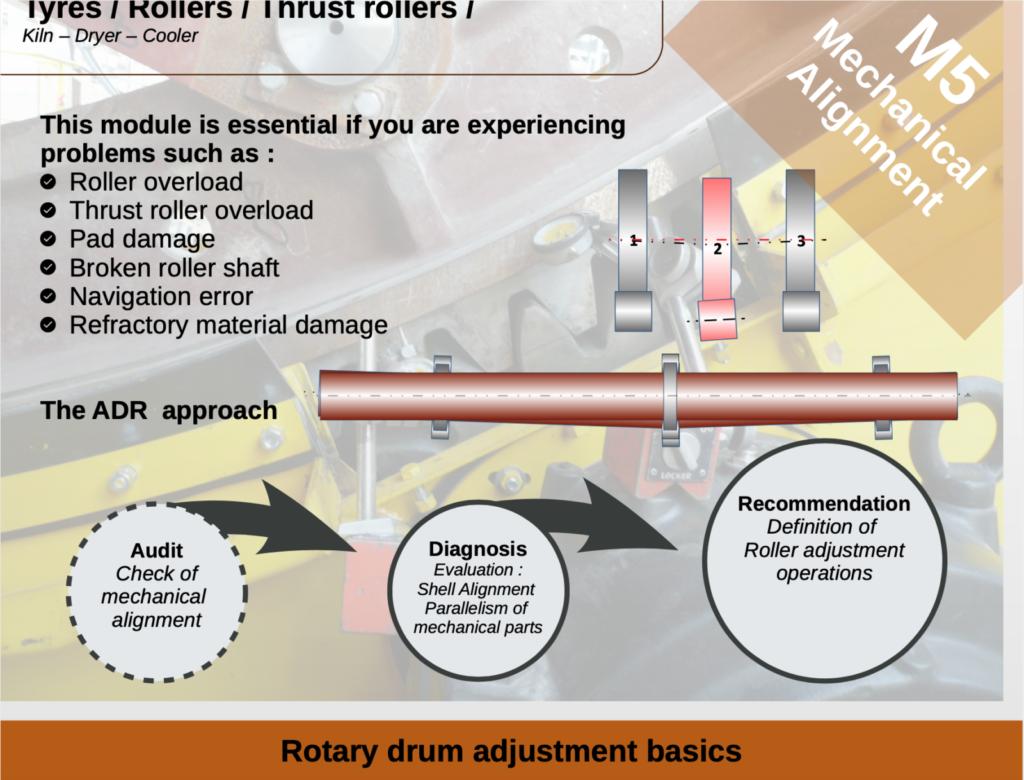 Sercem Industrie - preventive maintenance - mechanical aligment