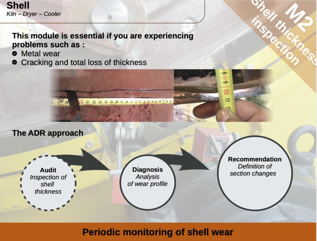 Sercem Industrie - preventive maintenance - shell thickness inspection