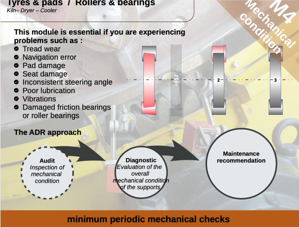 Sercem industrie - preventive maintenance - mechanical condition